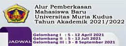PERSYARATAN PEMBERKASAN MAHASISWA BARU GELOMBANG III TAHUN 2020
