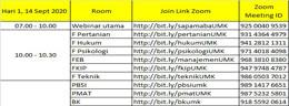 Akses Join Link Zoom dan Zoom Meeting ID Sapamaba UMK 2020